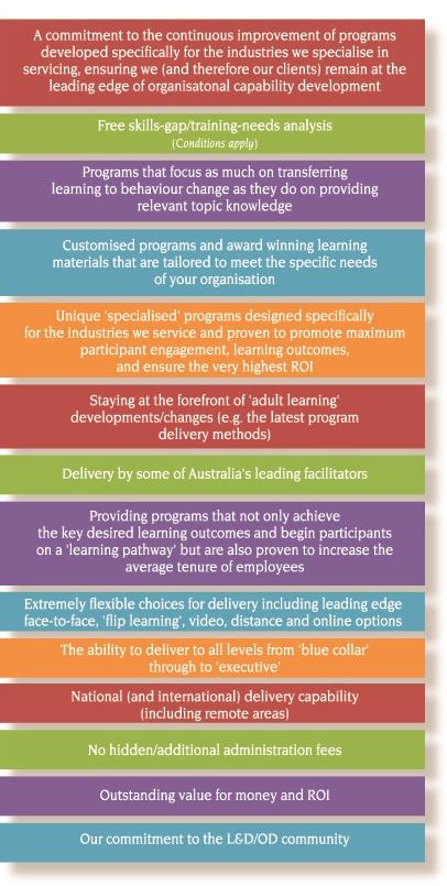 Rhodes Business School Competitive Advantages